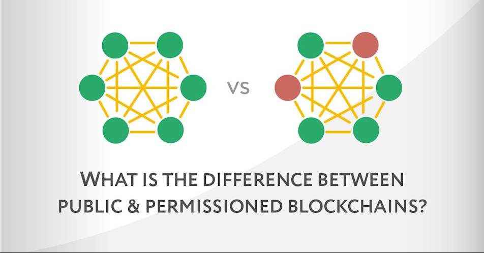 Difference between Public Blockchain and Permissioned Blockchain